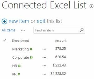 New Record in SharePoint List