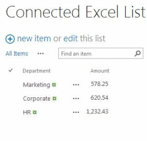 New SharePoint List